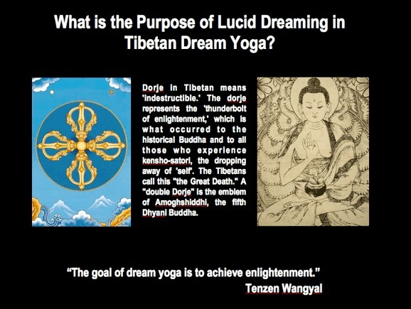 Lucid Dreaming In Tibetan Dream Yoga – dreamyoga
